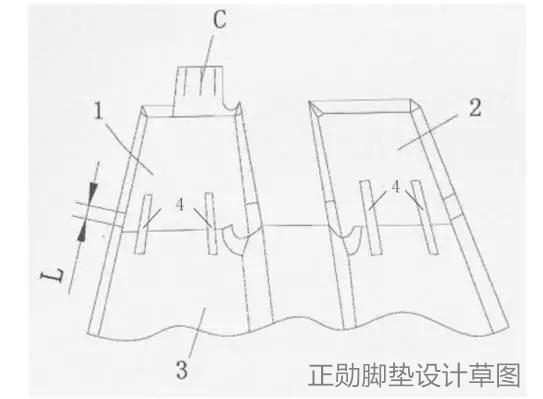 航空软包定制脚垫发展方向将会何去何从?