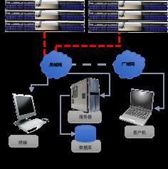 智能配线使用率将会更加广泛 智能配线知识分享!