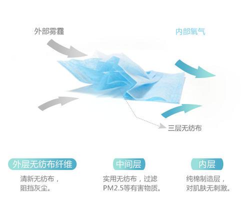 一文告诉你医疗器械经营许可证怎么拿-上海泰金经济发展中心